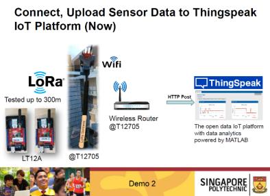 iot sensor SP.png